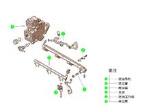 【迈氏认证】东南汽车得利卡 2.0L 五挡手动 4G63S4M 7座 时尚版 (2013-2017) 燃油喷油嘴隔热垫