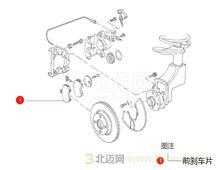 迈氏 进口宝马 X5 X5 4.4i N62 SAV E53 4.4L N62B44A (2003-2006) 前刹车片