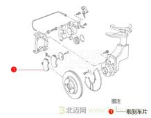 迈氏 进口宝马 X3 X3 28iX N20 SAV F25 2.0T N20B20A (2011-2019) 前刹车片