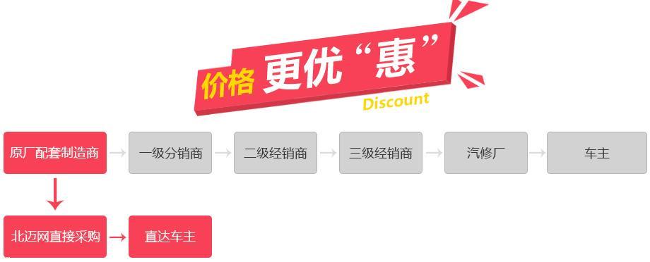 【长城总成哈飞H3正时大灯汽车】适用于2008哈弗赛豹V糸价格套装图片