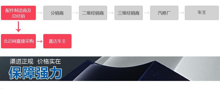 【迈氏认证】华泰远景特拉卡2.9T五档车窗手动suv汽车升降卡图片