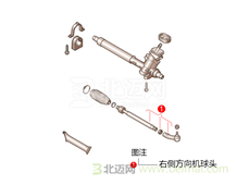 迈氏 上海大众 波罗 劲情 1.6L 五挡手动 (2006-2010) 右侧方向机球头