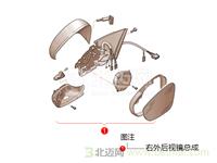 【迈氏认证】 广汽本田 思迪 1.5L 五挡手动 标准版 (2008) 右外后视镜总成